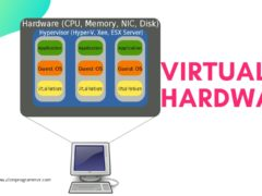 What IS Virtual Hardware